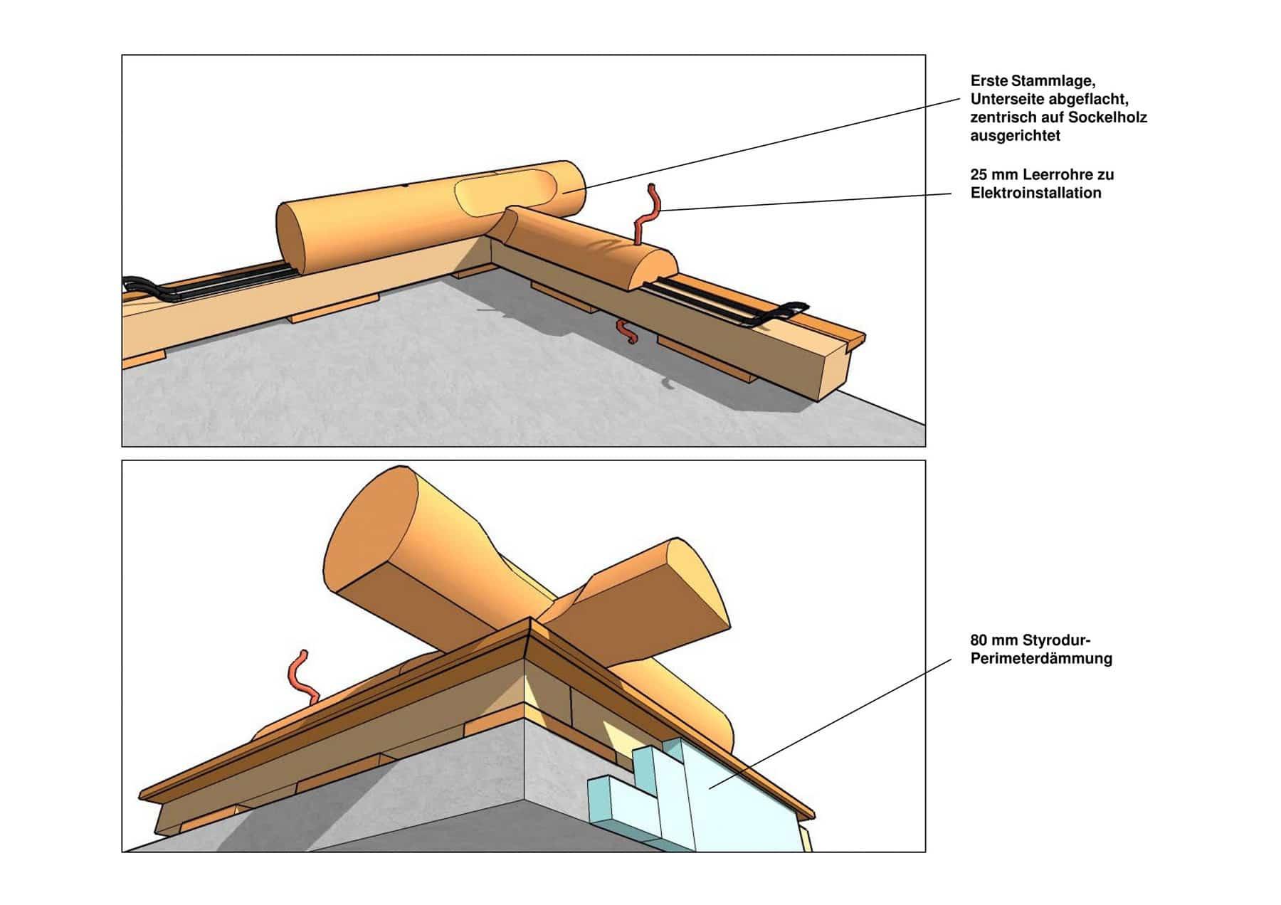anschl sse details team kanadablockhaus gmbh. Black Bedroom Furniture Sets. Home Design Ideas